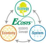 kyocera technologie ecosys